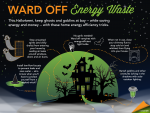 This Halloween, keep energy vampires at bay -- while saving energy and money -- with these home energy efficiency tricks. | Infographic by Sarah Gerrity, Energy Department