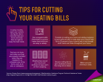 """Check out our <a href=""""/node/780416"""">Energy Saver 101 infographic</a> for everything you need to know about home heating."""