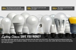 Smart lighting choices can save you money.