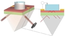 This diagram shows the setup for an imaging method that mapped electrical signals using a sheet of graphene and an infrared laser.