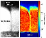 Problem Turned Into Performance for Solar Cells