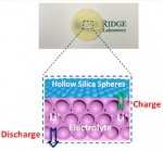"""Electrolyte Balloons"" Make Rechargeable Batteries Safer"