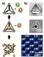"DNA   Nanoparticles = Self-Assembled  ""Diamond"""