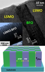 Lining up for New  High-Density Memory Devices