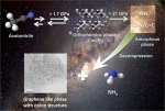 Squeezing Molecules  Guides Chemistry