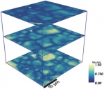 Seeing Below the  Surface of Solar Cells