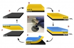 """New """"Gold Standard""""  for Flexible Electronics"""