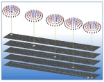 Magnetic Curve Balls