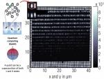 Quantum Computing Building Blocks