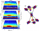 Stirring up a Quantum Spin-Liquid with Disorder