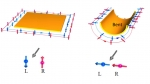 Bending a New Tool for Low Power Computing