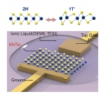 Electron Injection Transforms a Thin Film
