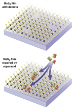 Scientists demonstrated that powerful acids heal certain structural defects in synthetic films.