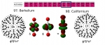 Very Heavy Elements Deliver More Electrons