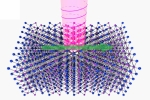 Forcing the Hand of Elusive Electrons