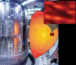 Supercomputers Predict New Turbulent Interactions in Fusion Plasmas
