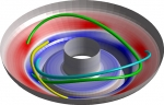 Avoiding Disruptions  that Halt Fusion Reactions
