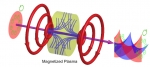 """Magnetized Plasmas That """"Twist Light"""" Can Produce Powerful Microscopes and More"""