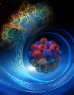 What Is the Size of the Atomic Nucleus?