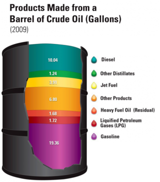 The How's and Why's of Replacing the Whole Barrel | Department of Energy