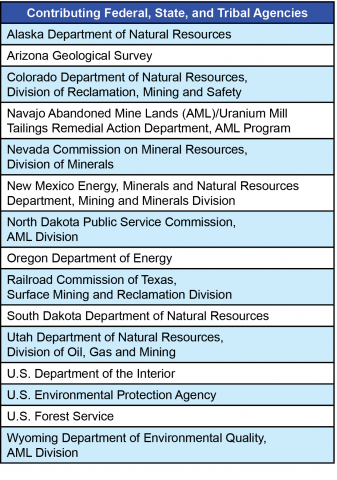 Contributing Federal, State, and Tribal Agencies