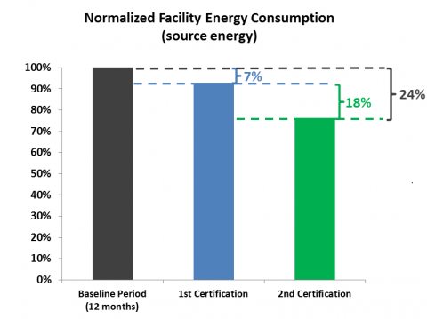 case study all facilities energy Geothermal power facilities currently generate 25% of the country's total electricity production during the course of the 20th century, iceland went from what was one of europe's poorest countries, dependent upon peat and imported coal for its energy, to a country with a high standard of living where practically all stationary energy is.