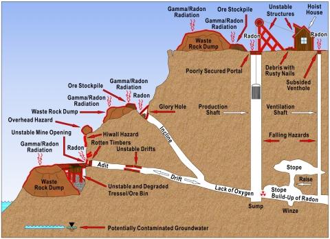 Uranium Lewis Dot Structure