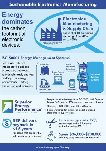 SEP Electronics thumb.jpg
