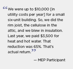 Maine quote graphic: We were up to $10,000 (in utility costs per year) for a small six-unit building. So, we did the rim joist, the cellulose in the attic, and we blew in insulation. Last year, we paid $3,500 for heat and hot water. That reduction was 65 percent. That's actual return. -- MEP participant
