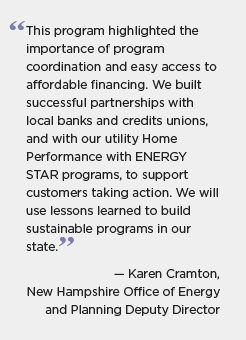 Quotation graphic: This program highlighted the importance of program coordination and easy access to affordable financing. We built successful partnerships with local banks and credit unions, and with our utility Home Performance with ENERGY STAR programs, to support customers taking action. We will use lessons learned to build sustainable programs in our state. -- Karen Cramton, New Hampshire Office of Energy and Planning Deputy Director