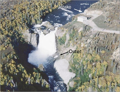 Photo of an aerial view of a river with a waterfall and no dam. The hydropower intake and outlet are labeled. The intake is above the waterfall; the outlet is below it.