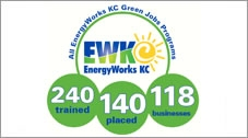 The logo for EnergyWorks KC showing 240 trained, 140 placed, and 118 businesses.
