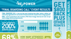 Thumbnail of a RePower chart.