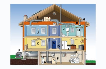 Diy energy efficient house