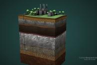 Carbon Storage Model