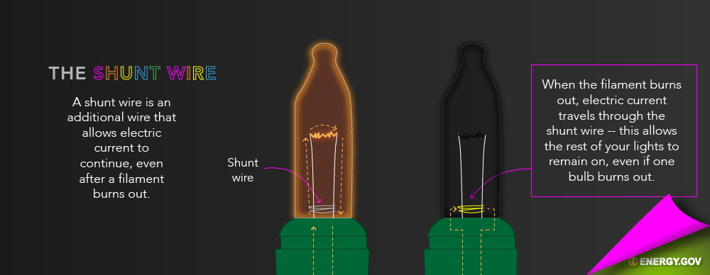 Wiring Schematic Of Christmas Lights : How do holiday lights work department of energy