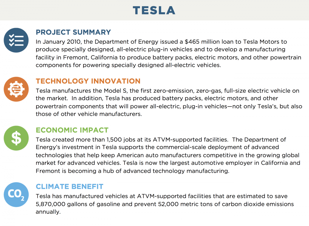 TESLA PROJECT SUMMARY In January 2010, the Department of Energy issued a $465 million loan to Tesla Motors to produce specially designed, all-electric plug-in vehicles and to develop a manufacturing facility in Fremont, California to produce battery packs, electric motors, and other powertrain components for powering specially designed all-electric vehicles.   TECHNOLOGY INNOVATION Tesla manufactures the Model S, the first zero-emission, zero-gas, full-size electric vehicle on the market.  In addition, Tesla has produced battery packs, electric motors, and other powertrain components that will power all-electric, plug-in vehicles—not only Tesla's, but also those of other vehicle manufacturers. ECONOMIC IMPACT Tesla created more than 1,500 jobs at its ATVM-supported facilities.  The Department of Energy's investment in Tesla supports the commercial-scale deployment of advanced technologies that help keep American auto manufacturers competitive in the growing global market for advanced vehicles. Tesla is now the largest automotive employer in California and Fremont is becoming a hub of advanced technology manufacturing. CLIMATE BENEFIT Tesla has manufactured vehicles at ATVM-supported facilities that are estimated to save 5,870,000 gallons of gasoline and prevent 52,000 metric tons of carbon dioxide emissions annually.