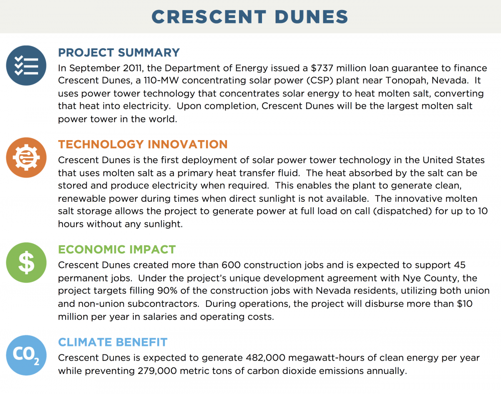 PROJECT SUMMARY In September 2011, the Department of Energy issued a $737 million loan guarantee to finance Crescent Dunes, a 110-MW concentrating solar power (CSP) plant near Tonopah, Nevada.  It uses power tower technology that concentrates solar energy to heat molten salt, converting that heat into electricity.  Upon completion, Crescent Dunes will be the largest molten salt power tower in the world. TECHNOLOGY INNOVATION Crescent Dunes is the first deployment of solar power tower technology in the United States that uses molten salt as a primary heat transfer fluid.  The heat absorbed by the salt can be stored and produce electricity when required.  This enables the plant to generate clean, renewable power during times when direct sunlight is not available.  The innovative molten salt storage allows the project to generate power at full load on call (dispatched) for up to 10 hours without any sunlight. ECONOMIC IMPACT Crescent Dunes created more than 600 construction jobs and is expected to support 45 permanent jobs.  Under the project's unique development agreement with Nye County, the project targets filling 90% of the construction jobs with Nevada residents, utilizing both union and non-union subcontractors.  During operations, the project will disburse more than $10 million per year in salaries and operating costs. CLIMATE BENEFIT Crescent Dunes is expected to generate 482,000 megawatt-hours of clean energy per year while preventing 279,000 metric tons of carbon dioxide emissions annually.