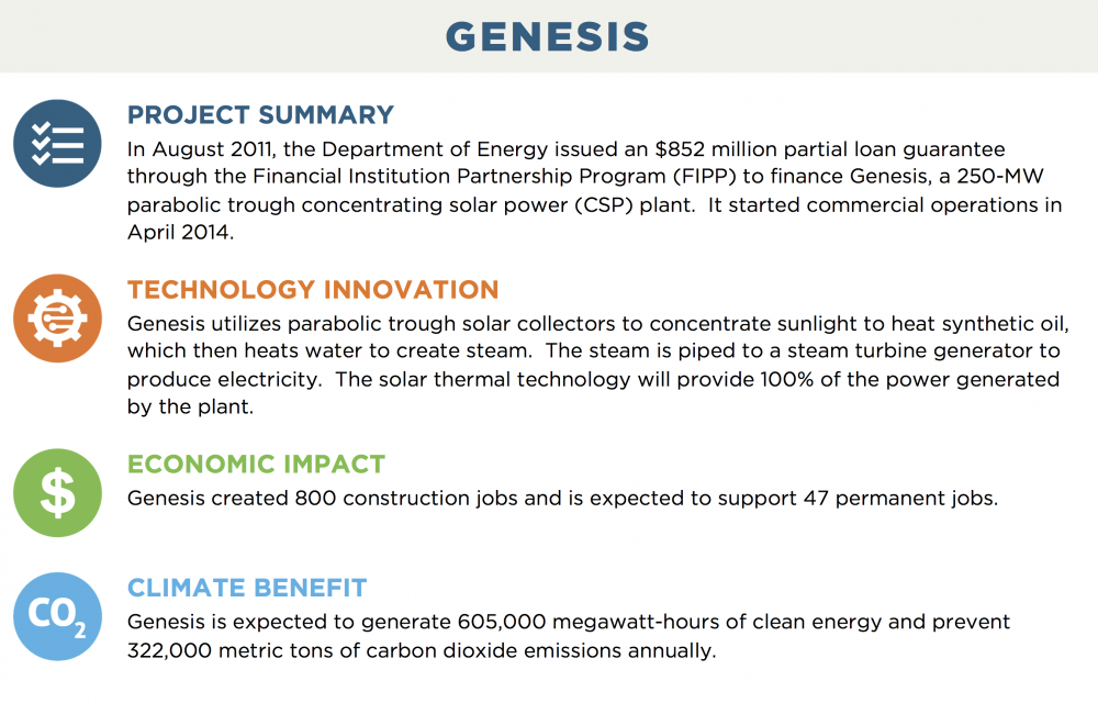 GENESIS PROJECT SUMMARY In August 2011, the Department of Energy issued an $852 million partial loan guarantee through the Financial Institution Partnership Program (FIPP) to finance Genesis, a 250-MW parabolic trough concentrating solar power (CSP) plant.  It started commercial operations in April 2014. TECHNOLOGY INNOVATION Genesis utilizes parabolic trough solar collectors to concentrate sunlight to heat synthetic oil, which then heats water to create steam.  The steam is piped to a steam turbine generator to produce electricity.  The solar thermal technology will provide 100% of the power generated by the plant. ECONOMIC IMPACT Genesis created 800 construction jobs and is expected to support 47 permanent jobs. CLIMATE BENEFIT Genesis is expected to generate 605,000 megawatt-hours of clean energy and prevent 322,000 metric tons of carbon dioxide emissions annually.