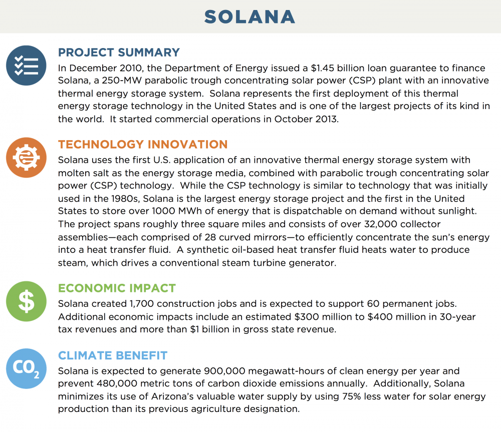 SOLANA PROJECT SUMMARY In December 2010, the Department of Energy issued a $1.45 billion loan guarantee to finance Solana, a 250-MW parabolic trough concentrating solar power (CSP) plant with an innovative thermal energy storage system.  Solana represents the first deployment of this thermal energy storage technology in the United States and is one of the largest projects of its kind in the world.  It started commercial operations in October 2013. TECHNOLOGY INNOVATION Solana uses the first U.S. application of an innovative thermal energy storage system with molten salt as the energy storage media, combined with parabolic trough concentrating solar power (CSP) technology.  While the CSP technology is similar to technology that was initially used in the 1980s, Solana is the largest energy storage project and the first in the United States to store over 1000 MWh of energy that is dispatchable on demand without sunlight.  The project spans roughly three square miles and consists of over 32,000 collector assemblies—each comprised of 28 curved mirrors—to efficiently concentrate the sun's energy into a heat transfer fluid.  A synthetic oil-based heat transfer fluid heats water to produce steam, which drives a conventional steam turbine generator. ECONOMIC IMPACT Solana created 1,700 construction jobs and is expected to support 60 permanent jobs.  Additional economic impacts include an estimated $300 million to $400 million in 30-year tax revenues and more than $1 billion in gross state revenue. CLIMATE BENEFIT Solana is expected to generate 900,000 megawatt-hours of clean energy per year and prevent 480,000 metric tons of carbon dioxide emissions annually.  Additionally, Solana minimizes its use of Arizona's valuable water supply by using 75% less water for solar energy production than its previous agriculture designation.