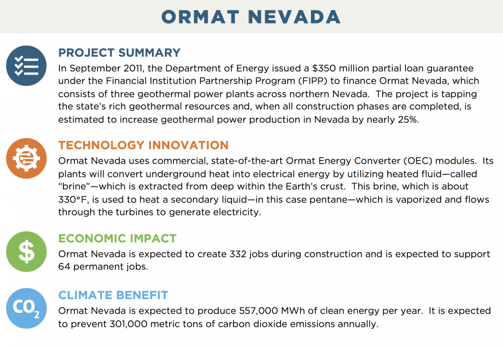 "ORMAT NEVADA PROJECT SUMMARY In September 2011, the Department of Energy issued a $350 million partial loan guarantee under the Financial Institution Partnership Program (FIPP) to finance Ormat Nevada, which consists of three geothermal power plants across northern Nevada.  The project is tapping the state's rich geothermal resources and, when all construction phases are completed, is estimated to increase geothermal power production in Nevada by nearly 25%. TECHNOLOGY INNOVATION Ormat Nevada uses commercial, state-of-the-art Ormat Energy Converter (OEC) modules.  Its plants will convert underground heat into electrical energy by utilizing heated fluid—called ""brine""—which is extracted from deep within the Earth's crust.  This brine, which is about 330°F, is used to heat a secondary liquid—in this case pentane—which is vaporized and flows through the turbines to generate electricity. ECONOMIC IMPACT Ormat Nevada is expected to create 332 jobs during construction and is expected to support 64 permanent jobs. CLIMATE BENEFIT Ormat Nevada is expected to produce 557,000 MWh of clean energy per year.  It is expected to prevent 301,000 metric tons of carbon dioxide emissions annually."