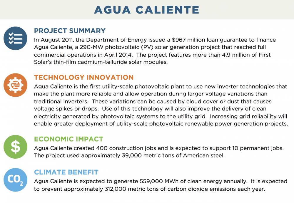 AGUA CALIENTE PROJECT SUMMARY In August 2011, the Department of Energy issued a $967 million loan guarantee to finance Agua Caliente, a 290-MW photovoltaic (PV) solar generation project that reached full commercial operations in April 2014.  The project features more than 4.9 million of First Solar's thin-film cadmium-telluride solar modules. TECHNOLOGY INNOVATION Agua Caliente is the first utility-scale photovoltaic plant to use new inverter technologies that make the plant more reliable and allow operation during larger voltage variations than traditional inverters.  These variations can be caused by cloud cover or dust that causes voltage spikes or drops.  Use of this technology will also improve the delivery of clean electricity generated by photovoltaic systems to the utility grid.  Increasing grid reliability will enable greater deployment of utility-scale photovoltaic renewable power generation projects. ECONOMIC IMPACT Agua Caliente created 400 construction jobs and is expected to support 10 permanent jobs.  The project used approximately 39,000 metric tons of American steel. CLIMATE BENEFIT Agua Caliente is expected to generate 559,000 MWh of clean energy annually.  It is expected to prevent approximately 312,000 metric tons of carbon dioxide emissions each year.