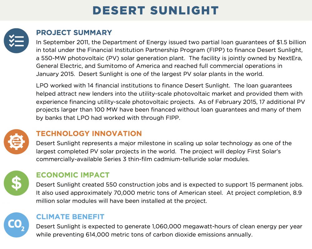 DESERT SUNLIGHT PROJECT SUMMARY In September 2011, the Department of Energy issued two partial loan guarantees of $1.5 billion in total under the Financial Institution Partnership Program (FIPP) to finance Desert Sunlight, a 550-MW photovoltaic (PV) solar generation plant.  The facility is jointly owned by NextEra, General Electric, and Sumitomo of America and reached full commercial operations in January 2015.  Desert Sunlight is one of the largest PV solar plants in the world. LPO worked with 14 financial institutions to finance Desert Sunlight.  The loan guarantees helped attract new lenders into the utility-scale photovoltaic market and provided them with experience financing utility-scale photovoltaic projects.  As of February 2015, 17 additional PV projects larger than 100 MW have been financed without loan guarantees and many of them by banks that LPO had worked with through FIPP. TECHNOLOGY INNOVATION Desert Sunlight represents a major milestone in scaling up solar technology as one of the largest completed PV solar projects in the world.  The project will deploy First Solar's commercially-available Series 3 thin-film cadmium-telluride solar modules. ECONOMIC IMPACT Desert Sunlight created 550 construction jobs and is expected to support 15 permanent jobs.  It also used approximately 70,000 metric tons of American steel.  At project completion, 8.9 million solar modules will have been installed at the project. CLIMATE BENEFIT Desert Sunlight is expected to generate 1,060,000 megawatt-hours of clean energy per year while preventing 614,000 metric tons of carbon dioxide emissions annually.