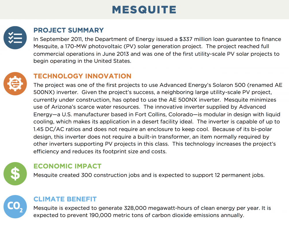 MESQUITE PROJECT SUMMARY In September 2011, the Department of Energy issued a $337 million loan guarantee to finance Mesquite, a 170-MW photovoltaic (PV) solar generation project.  The project reached full commercial operations in June 2013 and was one of the first utility-scale PV solar projects to begin operating in the United States. TECHNOLOGY INNOVATION The project was one of the first projects to use Advanced Energy's Solaron 500 (renamed AE 500NX) inverter.  Given the project's success, a neighboring large utility-scale PV project, currently under construction, has opted to use the AE 500NX inverter.  Mesquite minimizes use of Arizona's scarce water resources.  The innovative inverter supplied by Advanced Energy—a U.S. manufacturer based in Fort Collins, Colorado—is modular in design with liquid cooling, which makes its application in a desert facility ideal.  The inverter is capable of up to 1.45 DC/AC ratios and does not require an enclosure to keep cool.  Because of its bi-polar design, this inverter does not require a built-in transformer, an item normally required by other inverters supporting PV projects in this class.  This technology increases the project's efficiency and reduces its footprint size and costs.   ECONOMIC IMPACT Mesquite created 300 construction jobs and is expected to support 12 permanent jobs. CLIMATE BENEFIT Mesquite is expected to generate 328,000 megawatt-hours of clean energy per year. It is expected to prevent 190,000 metric tons of carbon dioxide emissions annually.
