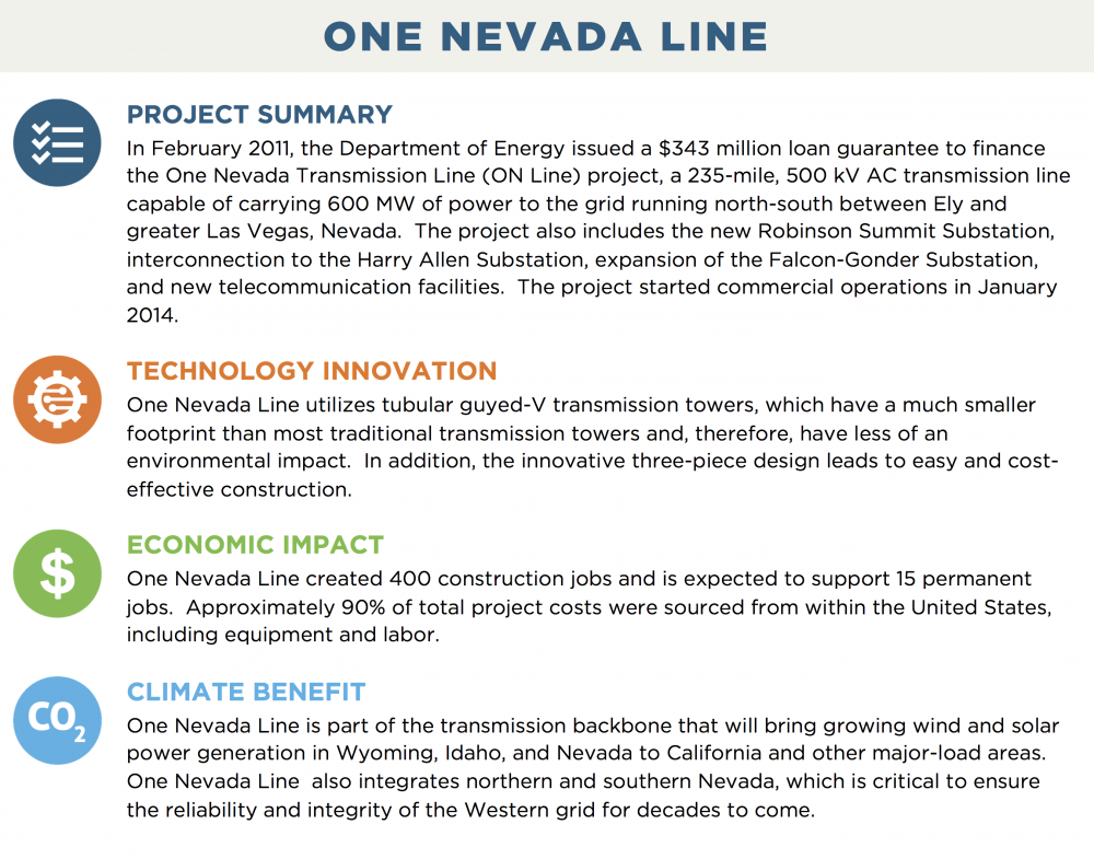 ONE NEVADA LINE PROJECT SUMMARY In February 2011, the Department of Energy issued a $343 million loan guarantee to finance the One Nevada Transmission Line (ON Line) project, a 235-mile, 500 kV AC transmission line capable of carrying 600 MW of power to the grid running north-south between Ely and greater Las Vegas, Nevada.  The project also includes the new Robinson Summit Substation, interconnection to the Harry Allen Substation, expansion of the Falcon-Gonder Substation, and new telecommunication facilities.  The project started commercial operations in January 2014. TECHNOLOGY INNOVATION One Nevada Line utilizes tubular guyed-V transmission towers, which have a much smaller footprint than most traditional transmission towers and, therefore, have less of an environmental impact.  In addition, the innovative three-piece design leads to easy and cost-effective construction. ECONOMIC IMPACT One Nevada Line created 400 construction jobs and is expected to support 15 permanent jobs.  Approximately 90% of total project costs were sourced from within the United States, including equipment and labor. CLIMATE BENEFIT One Nevada Line is part of the transmission backbone that will bring growing wind and solar power generation in Wyoming, Idaho, and Nevada to California and other major-load areas.  One Nevada Line  also integrates northern and southern Nevada, which is critical to ensure the reliability and integrity of the Western grid for decades to come.