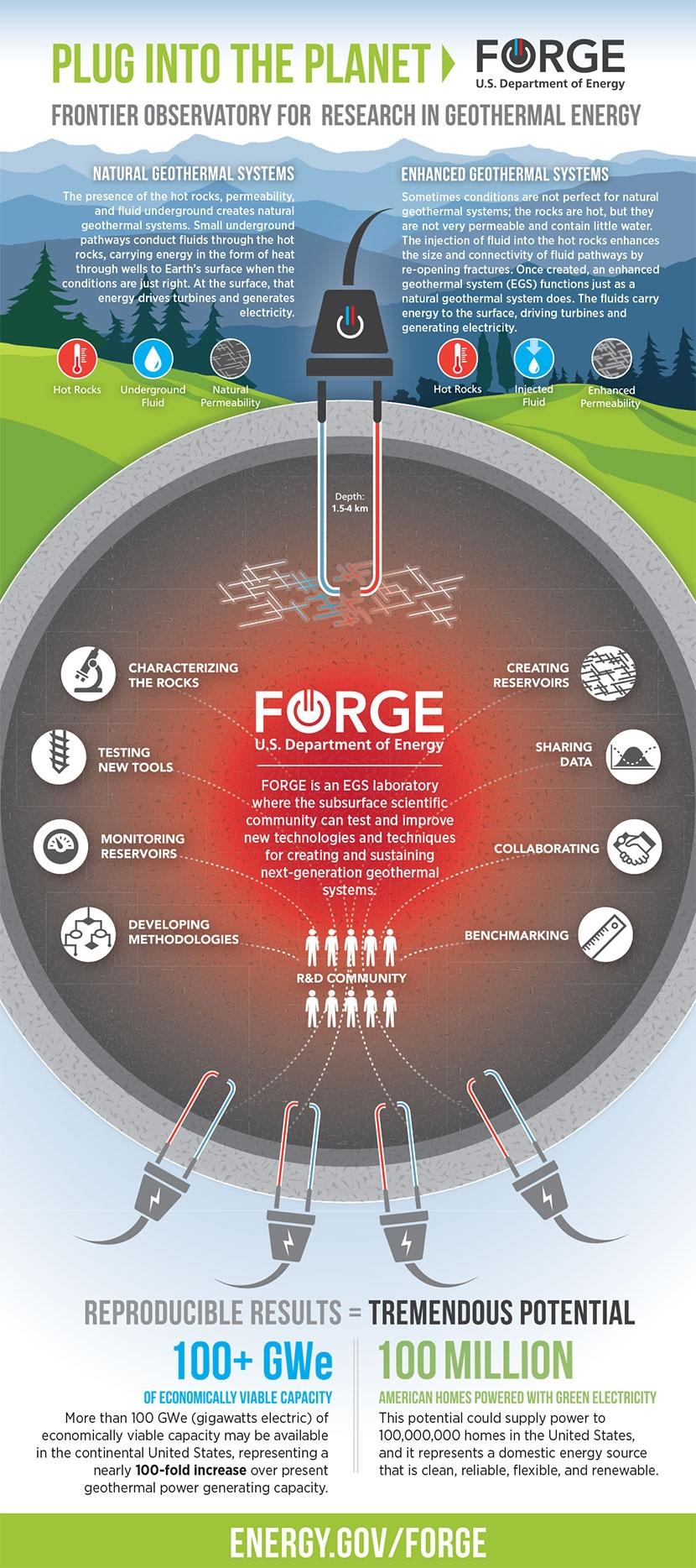 Grc Panels Usa : Global geothermal news from the grc