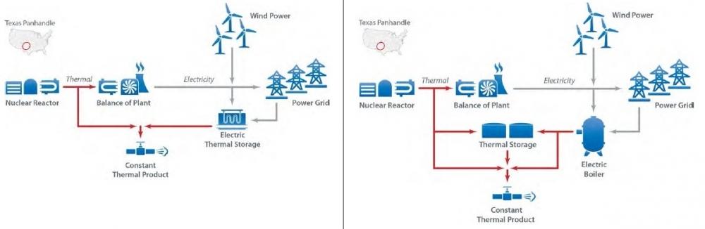 Nuclear 5.jpg