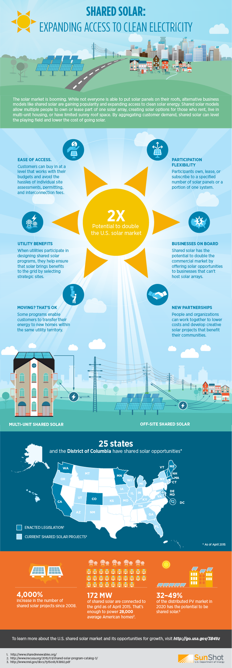 Shared-solar-infoGraphic-final-01.png