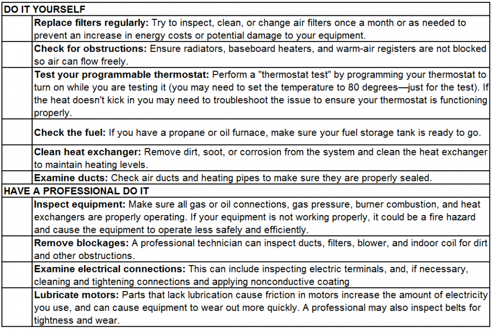 heating equipment checklist.png