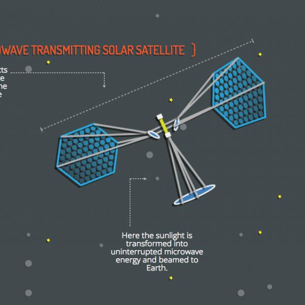 E Based Solar Department Of